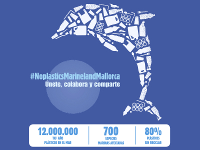 Photo - No Plastics Marineland Mallorca